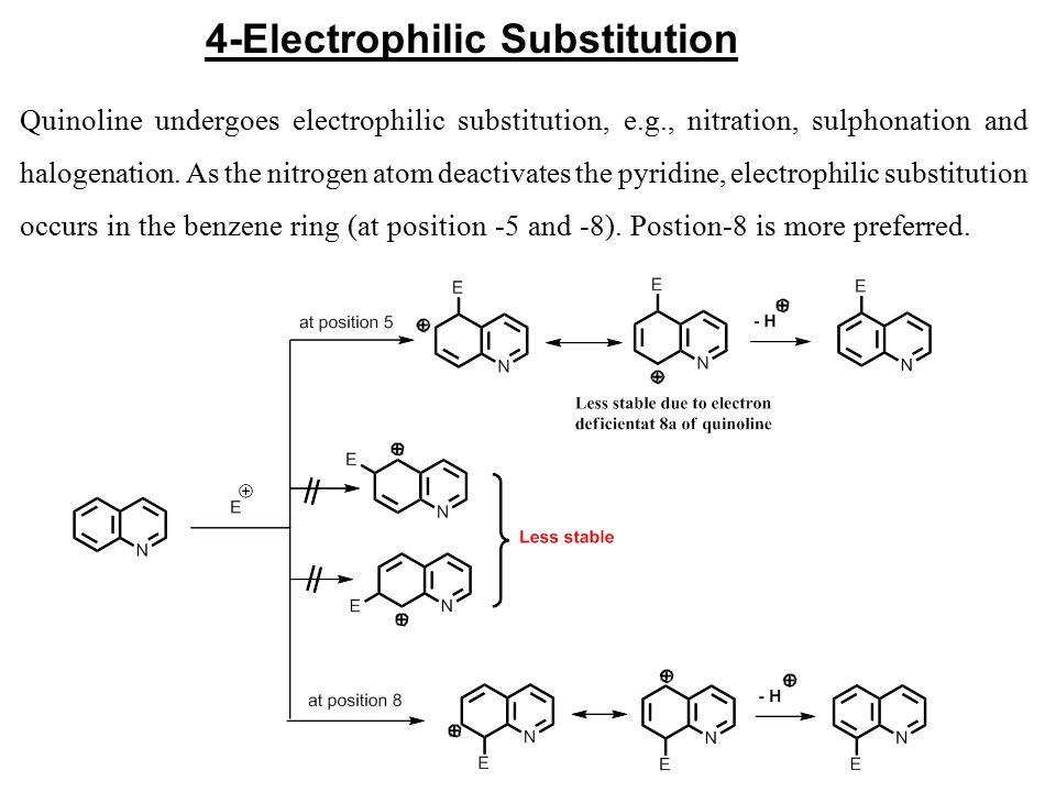 Quinoline undergoes electrophilic substitution, e.g., nitration, sulphonation and halogenation. As the nitrogen atom deactivates the pyridine, electro
