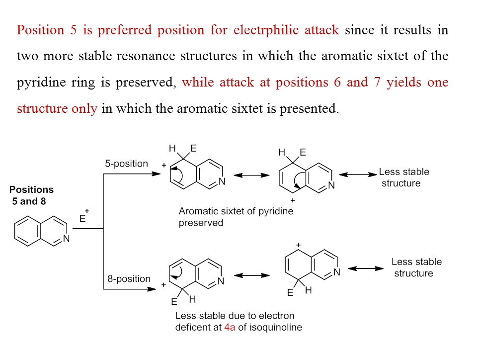 Position 5 is preferred position for electrphilic attack since it results in two more stable resonance structures in which the aromatic sixtet of the
