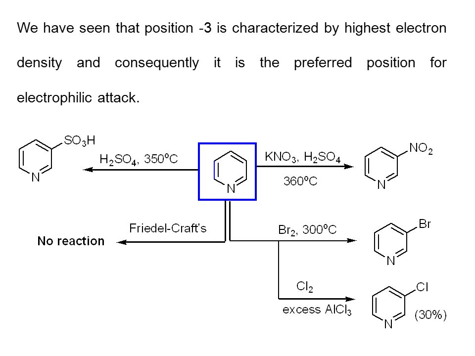 It is very important to see the difference between substitution in pyridine and substitution of pyrrole.