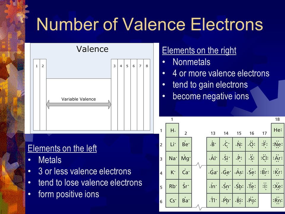 Number of Valence Electrons Elements on the left Metals 3 or less valence electrons tend to lose valence electrons form positive ions Elements on the