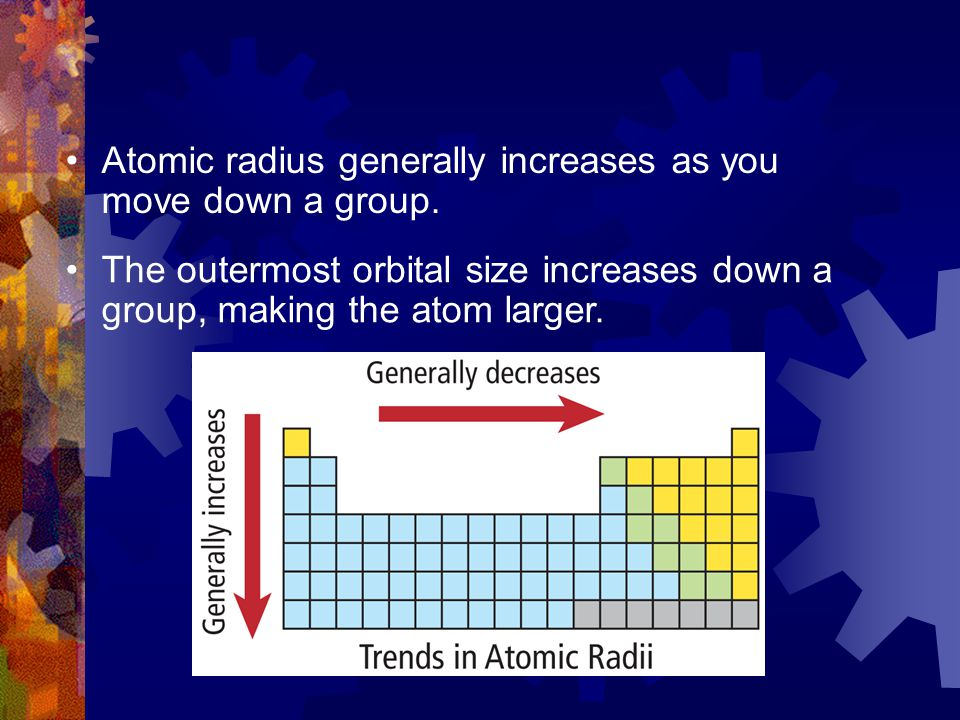 Atomic radius generally increases as you move down a group. The outermost orbital size increases down a group, making the atom larger.