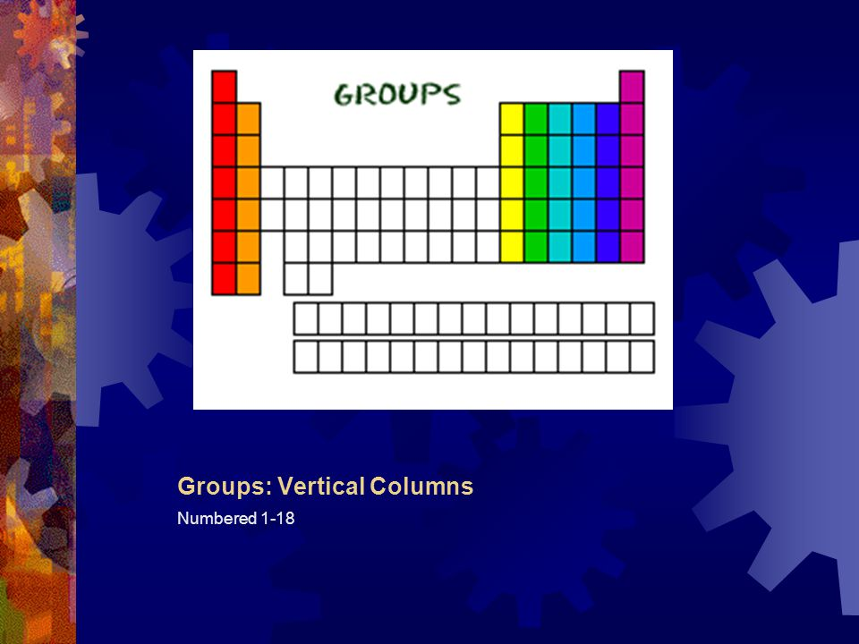 Groups: Vertical Columns Numbered 1-18