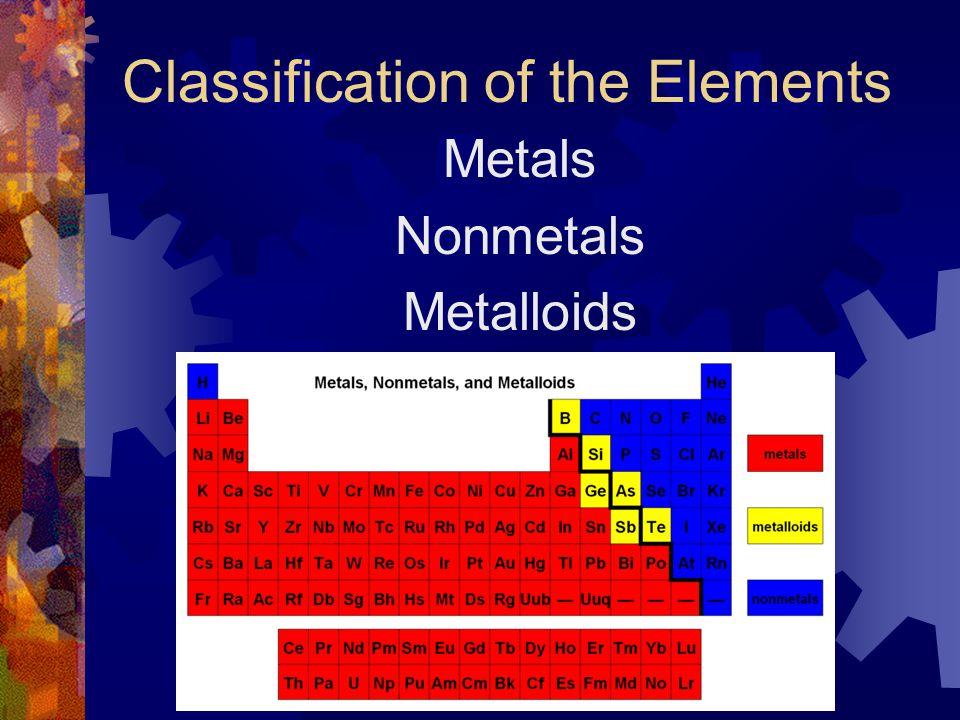 Classification of the Elements Metals Nonmetals Metalloids