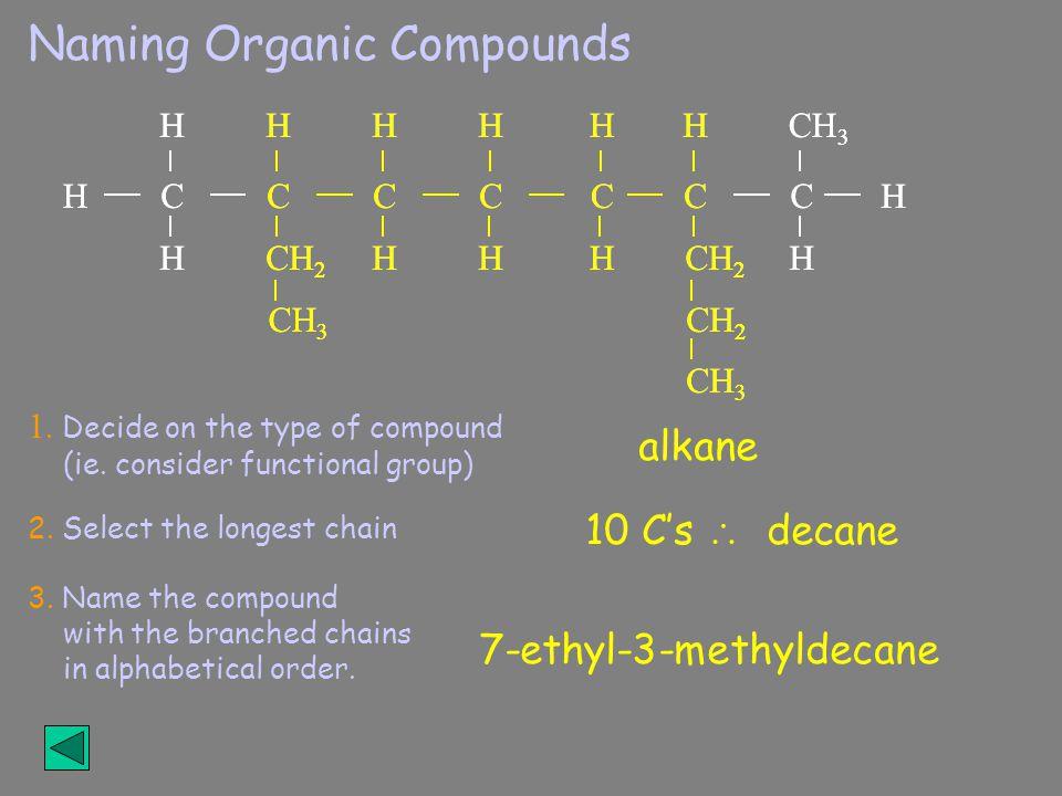 Naming Organic Compounds H H C H H C CH 2 H C H H C H H C H H C CH 3 C H H CH 2 CH 3 1.