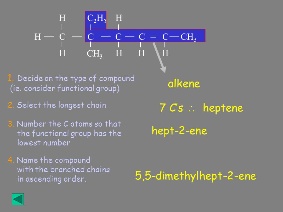 1. Decide on the type of compound (ie. consider functional group) 2.