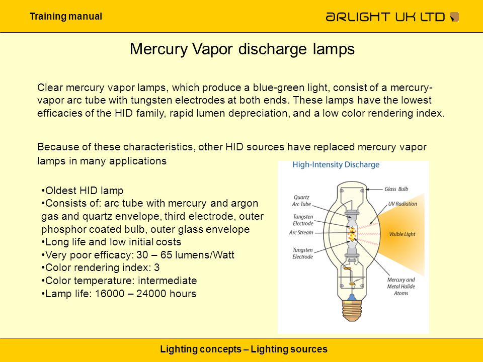 Training manual Lighting concepts – Lighting sources Mercury Vapor discharge lamps Clear mercury vapor lamps, which produce a blue-green light, consis