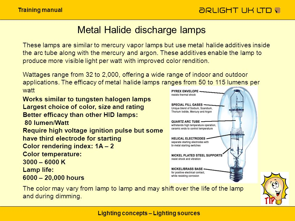 Training manual Lighting concepts – Lighting sources Metal Halide discharge lamps These lamps are similar to mercury vapor lamps but use metal halide