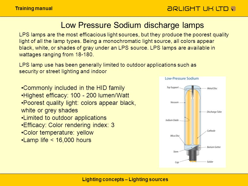 Training manual Lighting concepts – Lighting sources Low Pressure Sodium discharge lamps LPS lamps are the most efficacious light sources, but they pr
