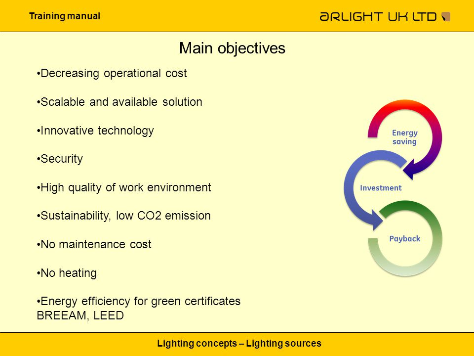 Training manual Lighting concepts – Lighting sources Main objectives Decreasing operational cost Scalable and available solution Innovative technology Security High quality of work environment Sustainability, low CO2 emission No maintenance cost No heating Energy efficiency for green certificates BREEAM, LEED