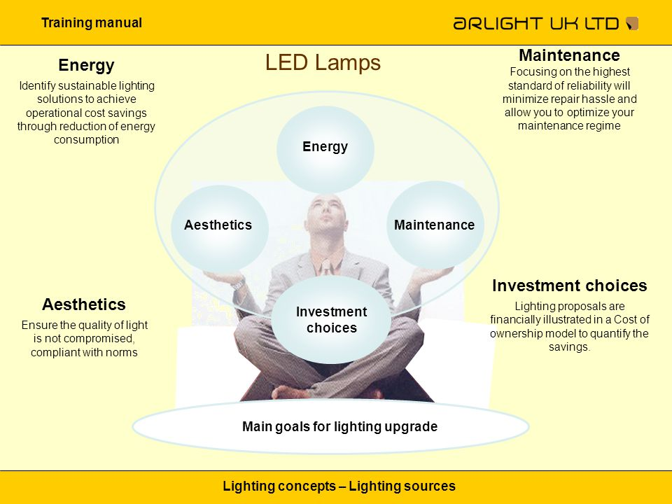 Training manual Lighting concepts – Lighting sources Main goals for lighting upgrade Energy Identify sustainable lighting solutions to achieve operati