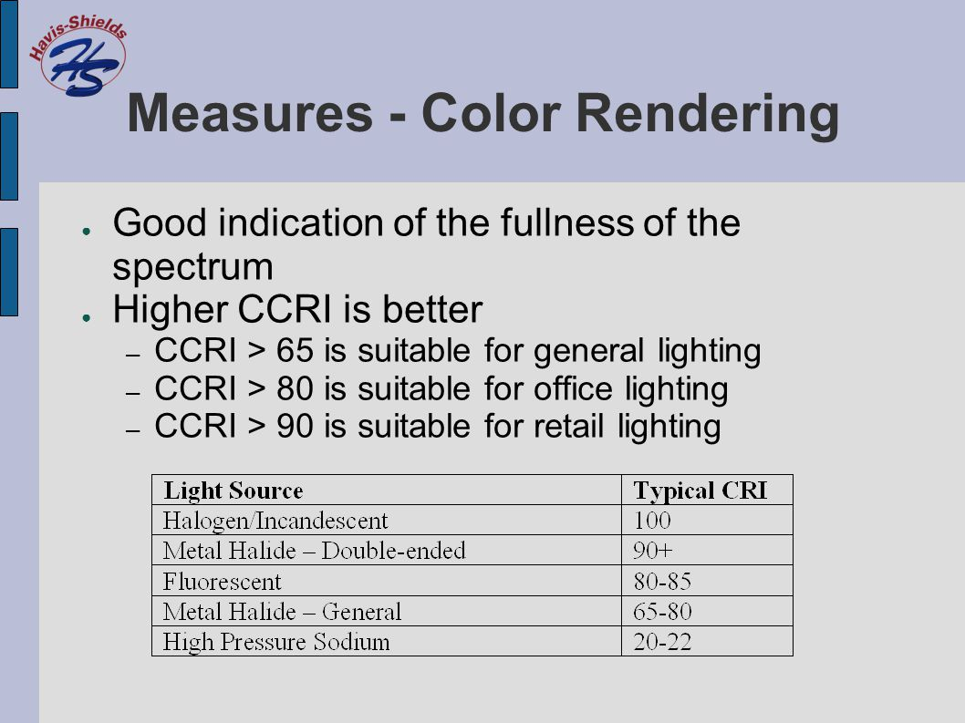 Measures - Color Rendering ● Good indication of the fullness of the spectrum ● Higher CCRI is better – CCRI > 65 is suitable for general lighting – CC