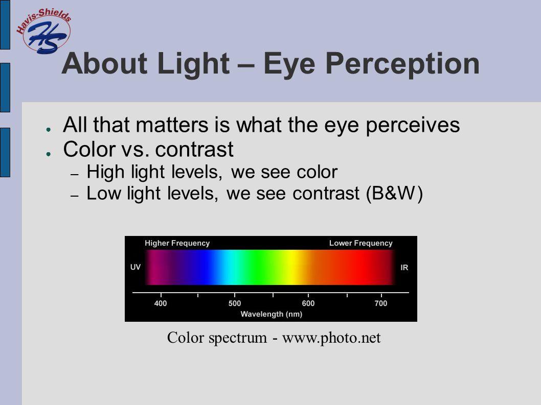 Measures - Lumen ● What is a lumen.