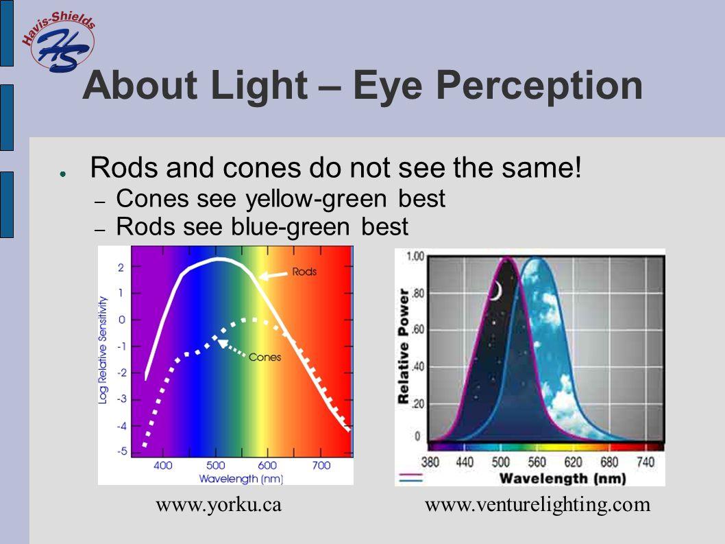 Applications - Optics ● Flood lighting: Spot Flood Beam angle (Spread)