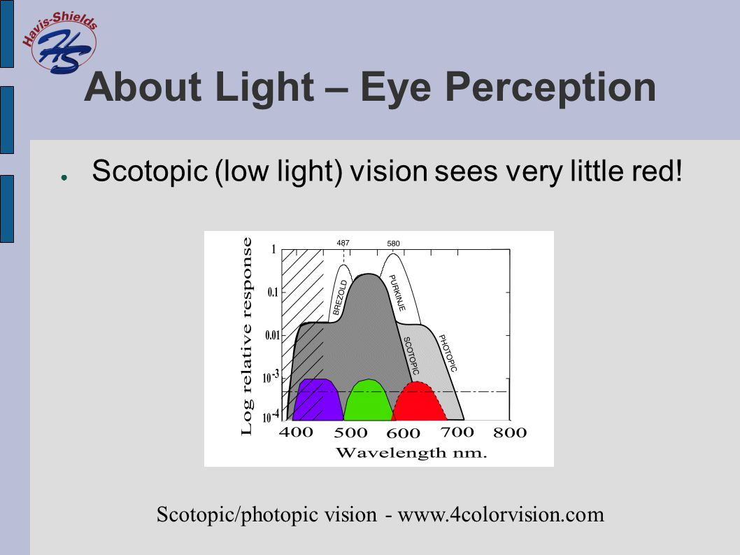 About Light – Eye Perception ● We are concerned with outdoor lighting – Photopic vision in bright areas – Scotopic vision in dim areas – Mesoptic (transitional) vision in most areas ● In short, we need lots of full-spectrum green, with some red and some blue for the best visibility