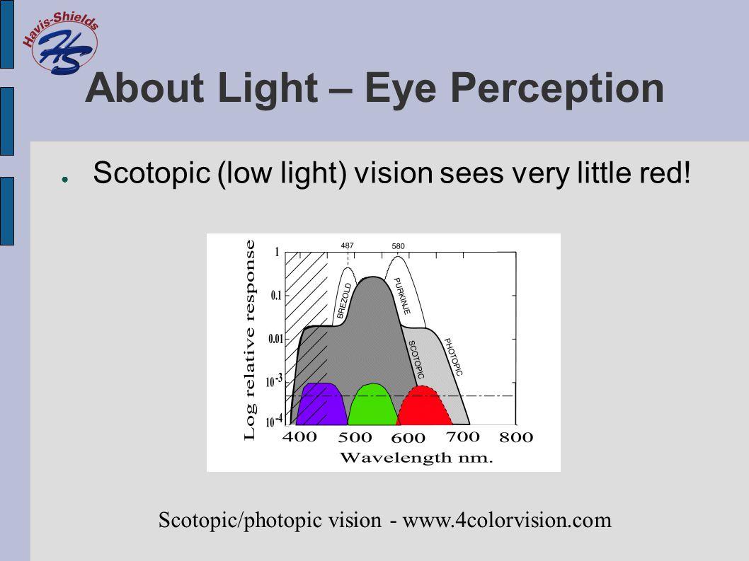 Applications - Optics ● Flood lighting:
