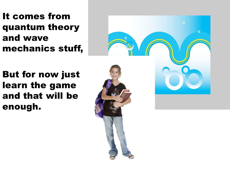 It comes from quantum theory and wave mechanics stuff, But for now just learn the game and that will be enough.