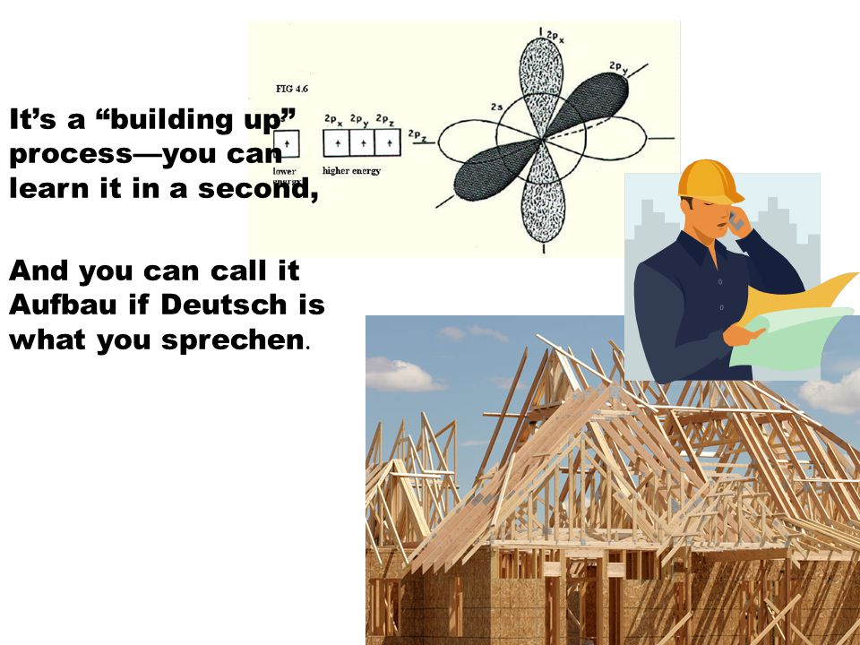 It's a building up process—you can learn it in a second, And you can call it Aufbau if Deutsch is what you sprechen.