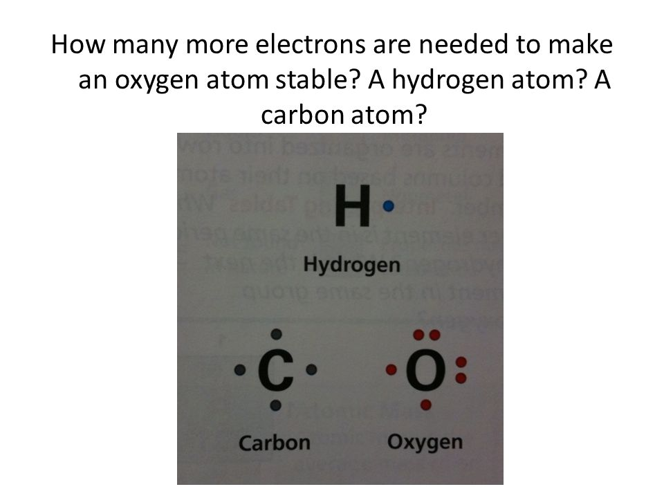 How many more electrons are needed to make an oxygen atom stable? A hydrogen atom? A carbon atom?