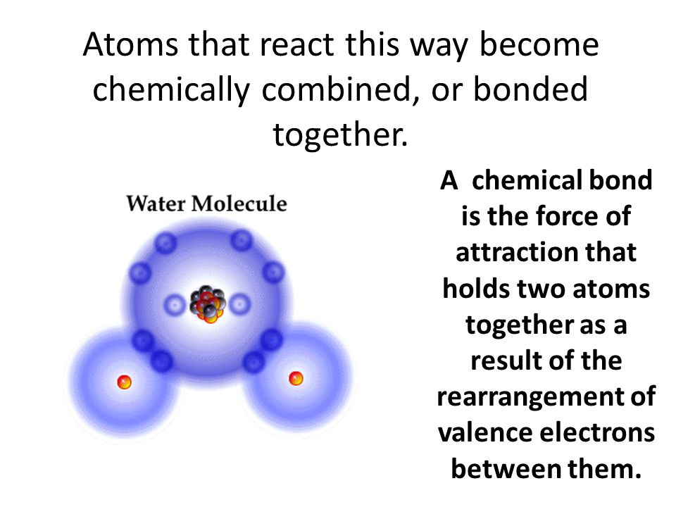 Atoms that react this way become chemically combined, or bonded together. A chemical bond is the force of attraction that holds two atoms together as