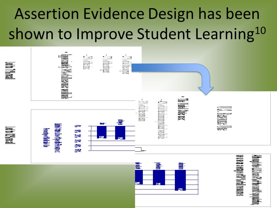 Assertion Evidence Design has been shown to Improve Student Learning 10