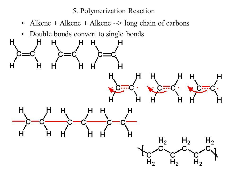 5. Polymerization Reaction Alkene + Alkene + Alkene --> long chain of carbons Double bonds convert to single bonds