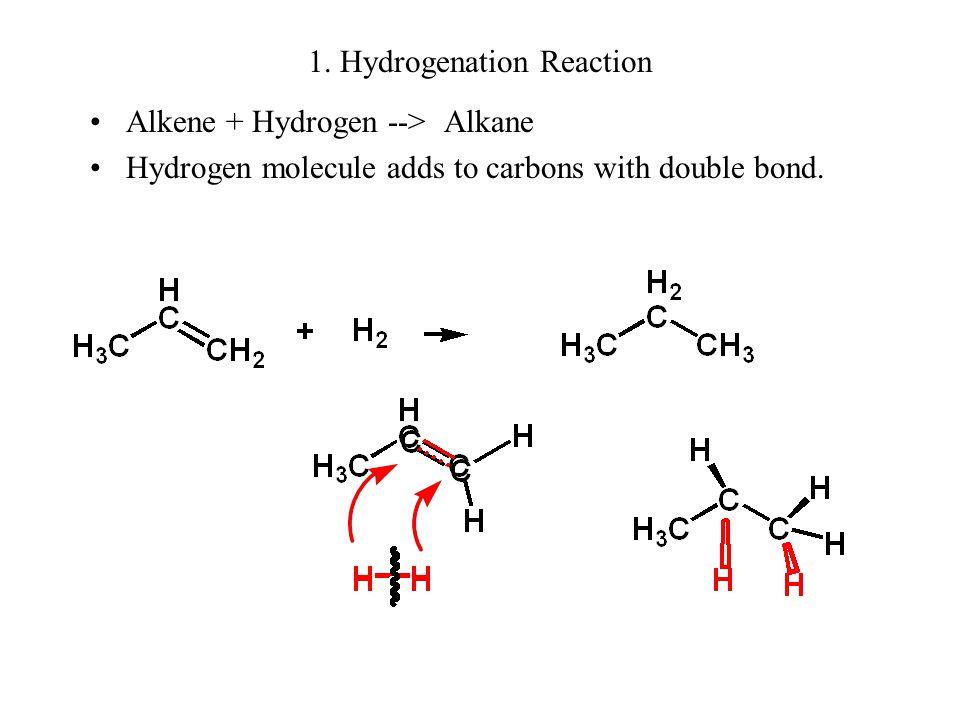 1. Hydrogenation Reaction Alkene + Hydrogen --> Alkane Hydrogen molecule adds to carbons with double bond.