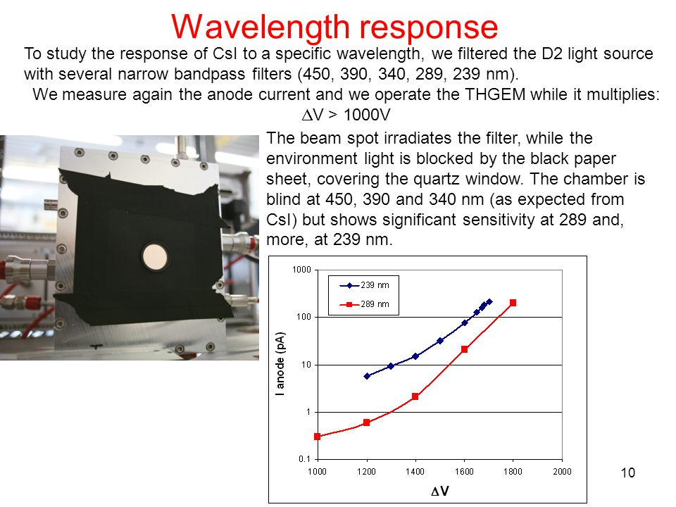 10 Wavelength response To study the response of CsI to a specific wavelength, we filtered the D2 light source with several narrow bandpass filters (450, 390, 340, 289, 239 nm).