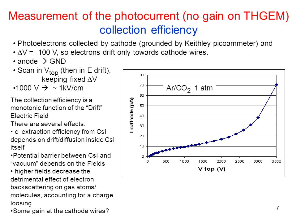 7 Photoelectrons collected by cathode (grounded by Keithley picoammeter) and  V = -100 V, so electrons drift only towards cathode wires.