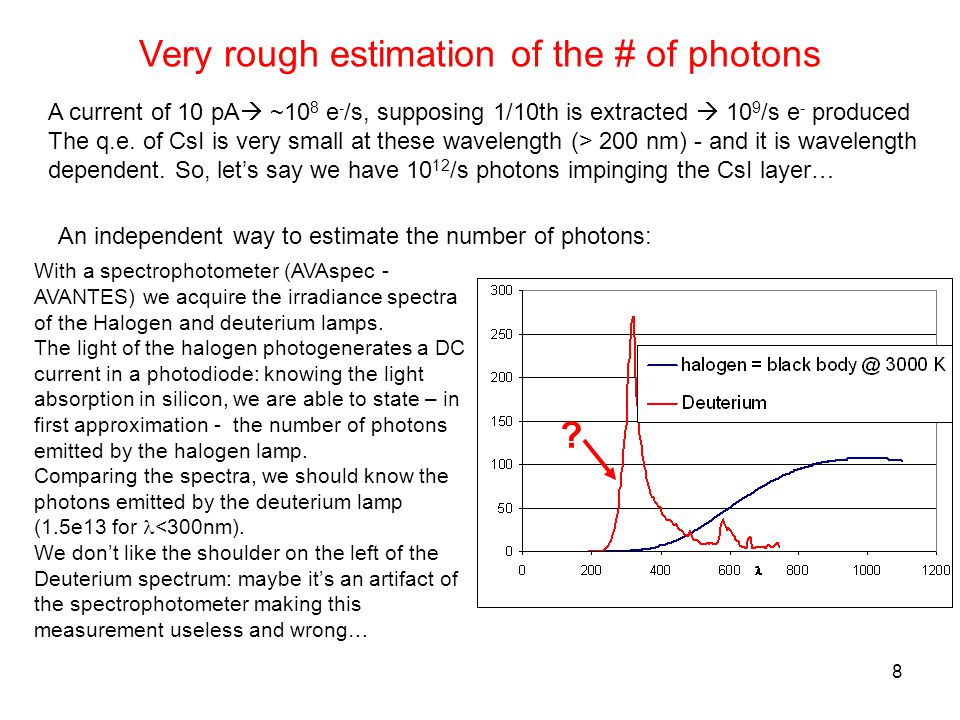 8 Very rough estimation of the # of photons A current of 10 pA  ~10 8 e - /s, supposing 1/10th is extracted  10 9 /s e - produced The q.e.