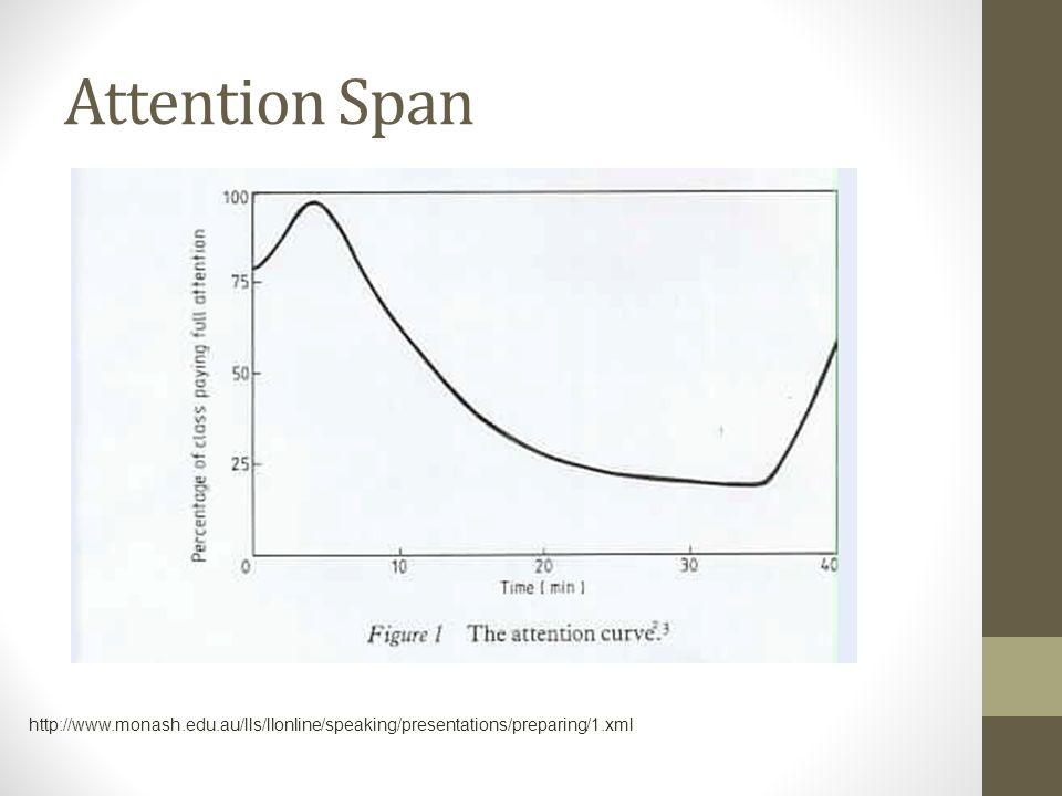 Attention Span http://www.monash.edu.au/lls/llonline/speaking/presentations/preparing/1.xml