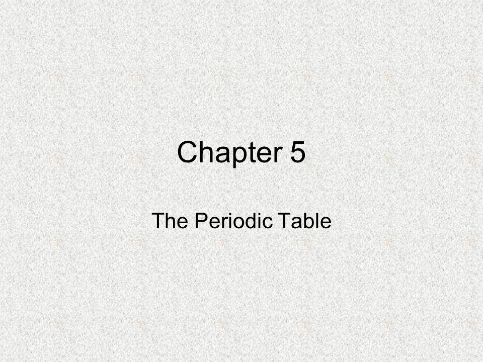 Periodic Properties (aka TRENDS) 3. Ionization Energy Decreases