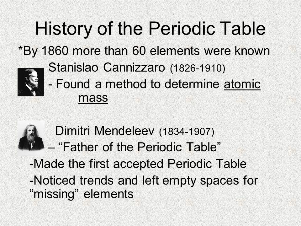 Periodic Properties (aka TRENDS) 4.