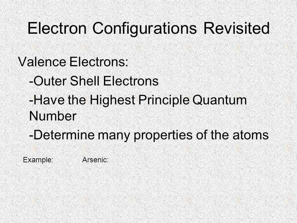 Periodic Table Arrangement: Electron Configurations Revisited 18 2 8 8 32 If finished… 2 8 8 18 32 s orbital p orbital d orbital f orbital