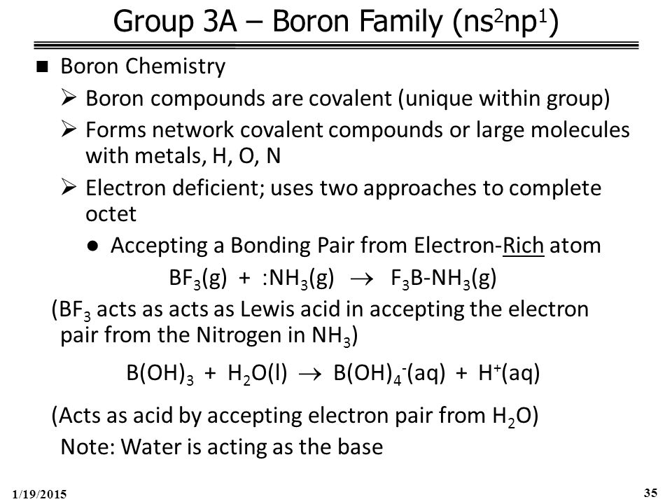 1/19/2015 35 Group 3A – Boron Family (ns 2 np 1 ) Boron Chemistry  Boron compounds are covalent (unique within group)  Forms network covalent compounds or large molecules with metals, H, O, N  Electron deficient; uses two approaches to complete octet ●Accepting a Bonding Pair from Electron-Rich atom BF 3 (g) +  NH 3 (g)  F 3 B-NH 3 (g) (BF 3 acts as acts as Lewis acid in accepting the electron pair from the Nitrogen in NH 3 ) B(OH) 3 + H 2 O(l)  B(OH) 4 - (aq) + H + (aq) (Acts as acid by accepting electron pair from H 2 O) Note: Water is acting as the base