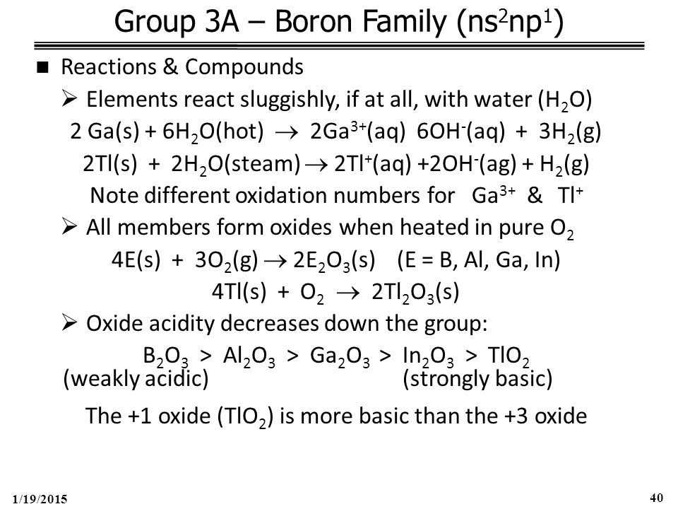 1/19/2015 40 Group 3A – Boron Family (ns 2 np 1 ) Reactions & Compounds  Elements react sluggishly, if at all, with water (H 2 O) 2 Ga(s) + 6H 2 O(hot)  2Ga 3+ (aq) 6OH - (aq) + 3H 2 (g) 2Tl(s) + 2H 2 O(steam)  2Tl + (aq) +2OH - (ag) + H 2 (g) Note different oxidation numbers for Ga 3+ & Tl +  All members form oxides when heated in pure O 2 4E(s) + 3O 2 (g)  2E 2 O 3 (s) (E = B, Al, Ga, In) 4Tl(s) + O 2  2Tl 2 O 3 (s)  Oxide acidity decreases down the group: B 2 O 3 > Al 2 O 3 > Ga 2 O 3 > In 2 O 3 > TlO 2 (weakly acidic) (strongly basic) The +1 oxide (TlO 2 ) is more basic than the +3 oxide