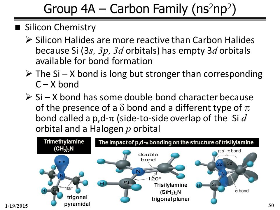 1/19/2015 50 Group 4A – Carbon Family (ns 2 np 2 ) Silicon Chemistry  Silicon Halides are more reactive than Carbon Halides because Si (3 s, 3p, 3d orbitals) has empty 3 d orbitals available for bond formation  The Si – X bond is long but stronger than corresponding C – X bond  Si – X bond has some double bond character because of the presence of a  bond and a different type of  bond called a p,d-  (side-to-side overlap of the Si d orbital and a Halogen p orbital The impact of p,d-  bonding on the structure of trisilylamine Trisilylamine (SiH 3 ) 3 N trigonal planar Trimethylamine (CH 3 ) 3 N trigonal pyramidal