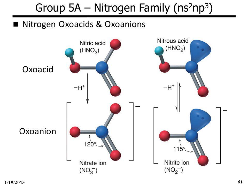 1/19/2015 61 Group 5A – Nitrogen Family (ns 2 np 3 ) Nitrogen Oxoacids & Oxoanions Oxoacid Oxoanion