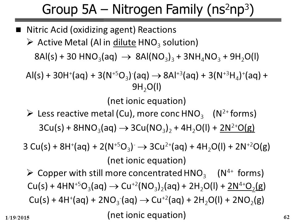 1/19/2015 62 Group 5A – Nitrogen Family (ns 2 np 3 ) Nitric Acid (oxidizing agent) Reactions  Active Metal (Al in dilute HNO 3 solution) 8Al(s) + 30 HNO 3 (aq)  8Al(NO 3 ) 3 + 3NH 4 NO 3 + 9H 2 O(l) Al(s) + 30H + (aq) + 3(N +5 O 3 ) - (aq)  8Al +3 (aq) + 3(N +3 H 4 ) + (aq) + 9H 2 O(l) (net ionic equation)  Less reactive metal (Cu), more conc HNO 3 (N 2+ forms) 3Cu(s) + 8HNO 3 (aq)  3Cu(NO 3 ) 2 + 4H 2 O(l) + 2N 2+ O(g) 3 Cu(s) + 8H + (aq) + 2(N +5 O 3 ) -  3Cu 2+ (aq) + 4H 2 O(l) + 2N +2 O(g) (net ionic equation)  Copper with still more concentrated HNO 3 (N 4+ forms) Cu(s) + 4HN +5 O 3 (aq)  Cu +2 (NO 3 ) 2 (aq) + 2H 2 O(l) + 2N 4+ O 2 (g) Cu(s) + 4H + (aq) + 2NO 3 - (aq)  Cu +2 (aq) + 2H 2 O(l) + 2NO 2 (g) (net ionic equation)