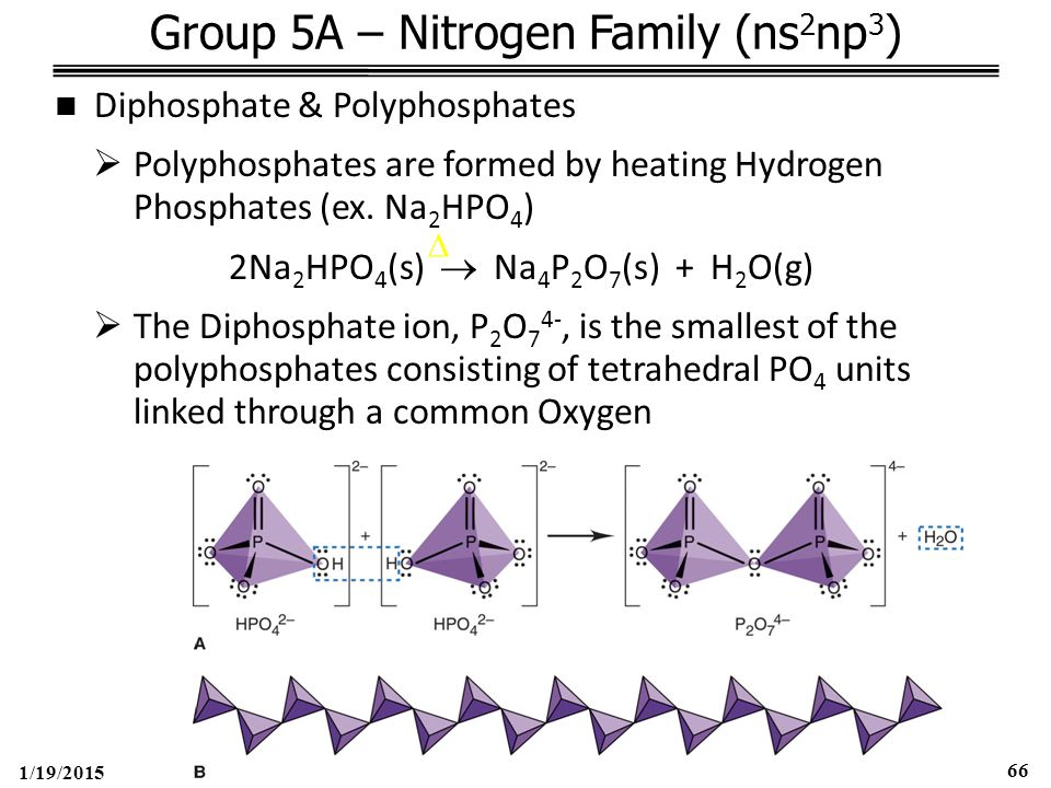 1/19/2015 66 Group 5A – Nitrogen Family (ns 2 np 3 ) Diphosphate & Polyphosphates  Polyphosphates are formed by heating Hydrogen Phosphates (ex.