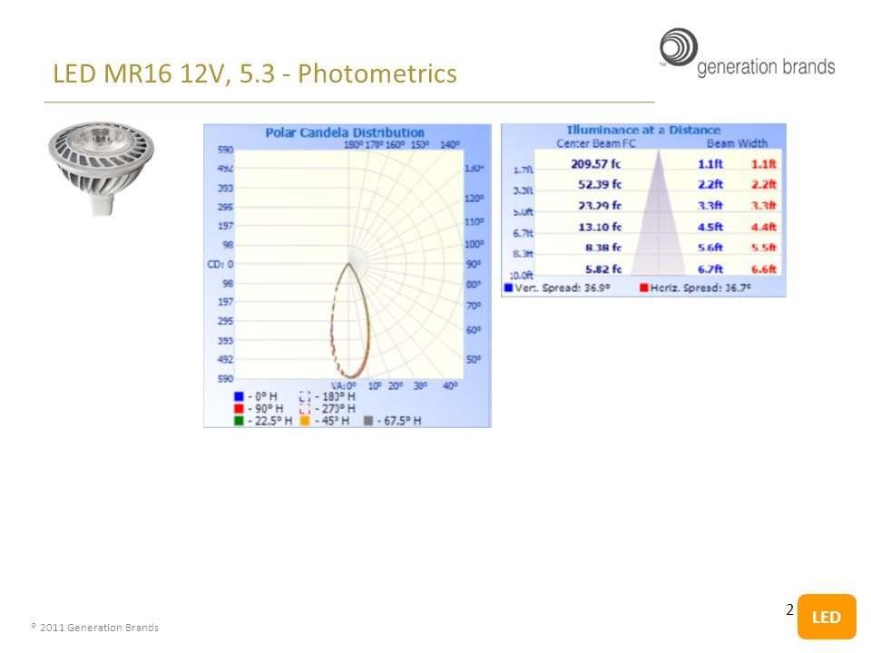 ® 2011 Generation Brands LED LED MR16 12V, 5.3 - Photometrics 2