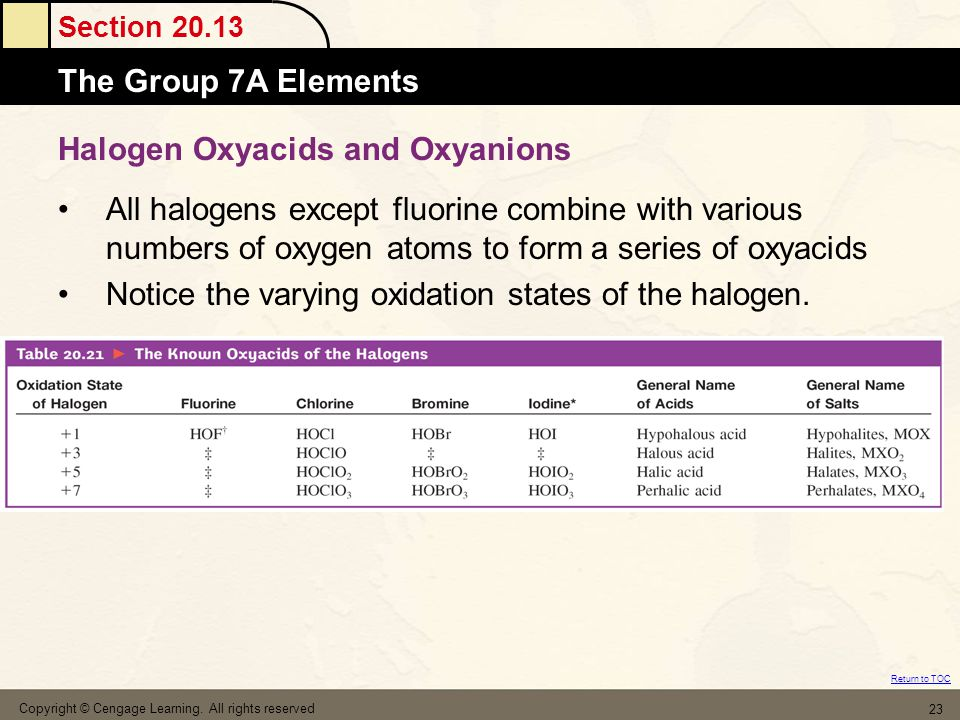Section 20.13 The Group 7A Elements Return to TOC Halogen Oxyacids and Oxyanions The strengths of these acids vary in direct proportion to the number of oxygen atoms attached to the halogen, with the acid strength increasing as more oxygens are added.