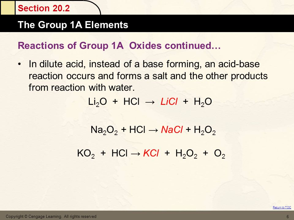 Section 20.2 Atomic MassesThe Group 1A Elements Return to TOC Reactions of Group 1A Oxides continued… In dilute acid, instead of a base forming, an acid-base reaction occurs and forms a salt and the other products from reaction with water.