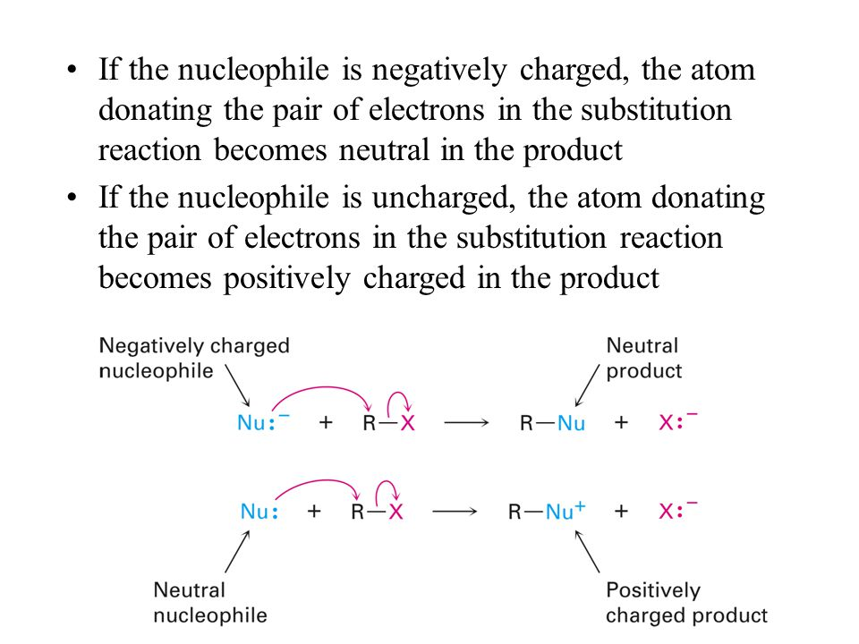 If the nucleophile is negatively charged, the atom donating the pair of electrons in the substitution reaction becomes neutral in the product If the nucleophile is uncharged, the atom donating the pair of electrons in the substitution reaction becomes positively charged in the product