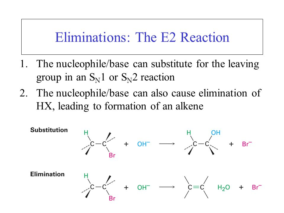 Eliminations: The E2 Reaction 1.The nucleophile/base can substitute for the leaving group in an S N 1 or S N 2 reaction 2.The nucleophile/base can also cause elimination of HX, leading to formation of an alkene