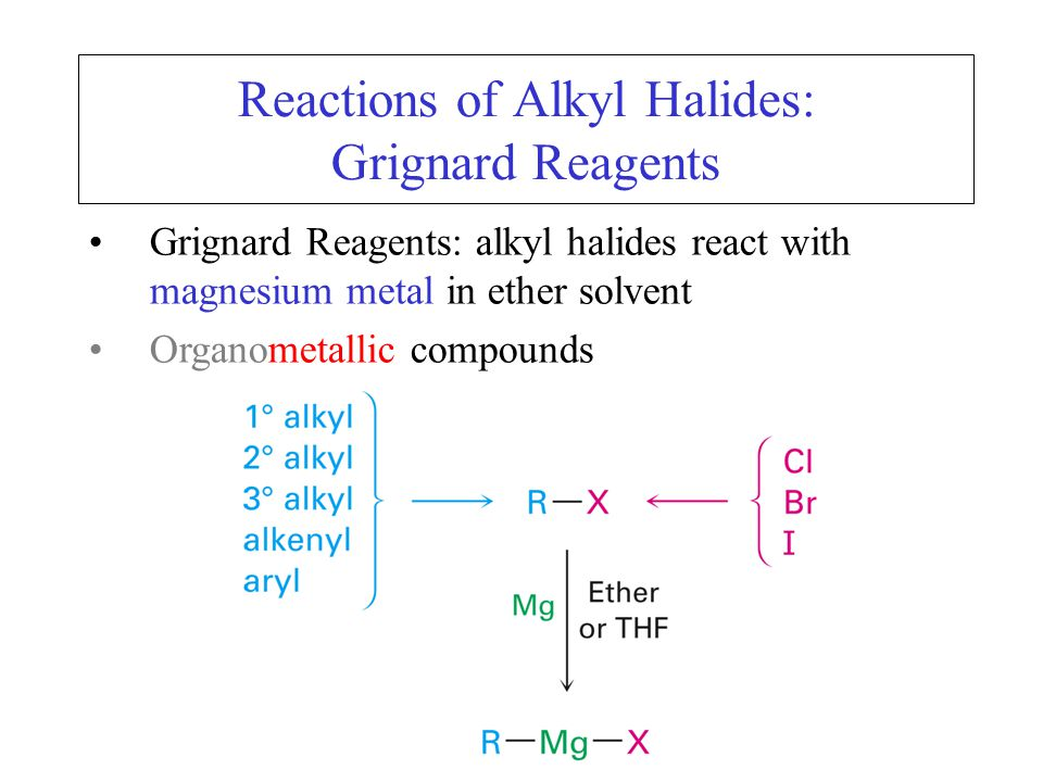 A Grignard Reagents is formally the magnesium salt, R 3 C - + MgX, of a carbon acid, R 3 C-H, and is a carbon anion, or carbanion Carbon anions are very strong bases