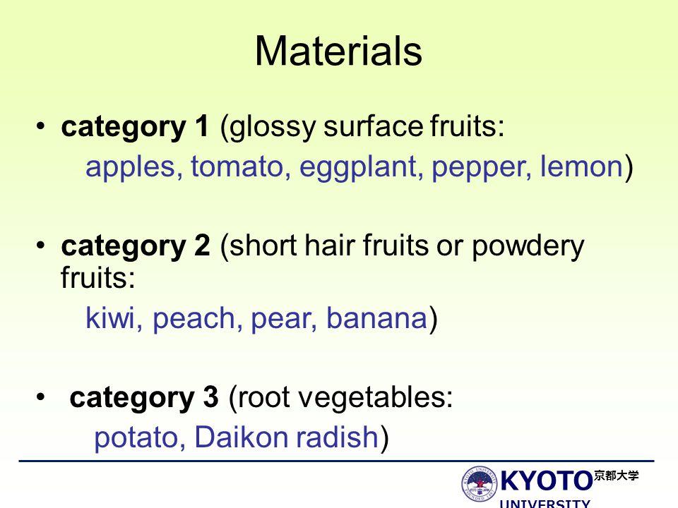 KYOTO UNIVERSITY 京都大学 Materials category 1 (glossy surface fruits: apples, tomato, eggplant, pepper, lemon) category 2 (short hair fruits or powdery fruits: kiwi, peach, pear, banana) category 3 (root vegetables: potato, Daikon radish)