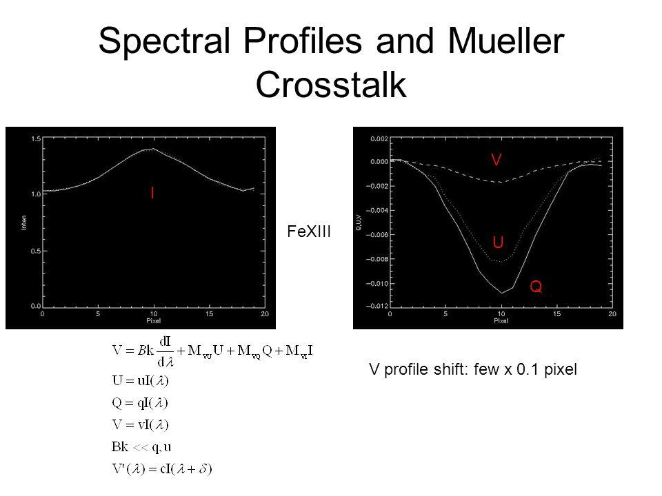 Spectral Profiles and Mueller Crosstalk Q U V I FeXIII V profile shift: few x 0.1 pixel