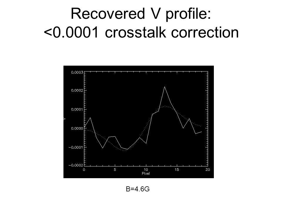 Recovered V profile: <0.0001 crosstalk correction B=4.6G