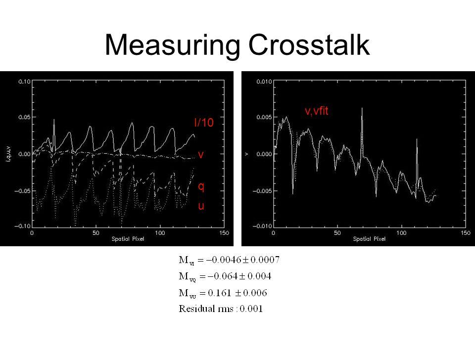 Measuring Crosstalk I/10 v q u v,vfit