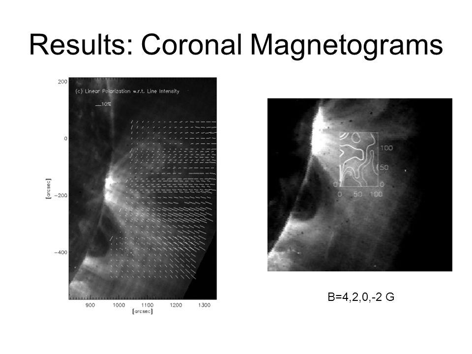 Results: Coronal Magnetograms B=4,2,0,-2 G